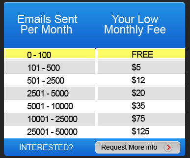 emailmarket